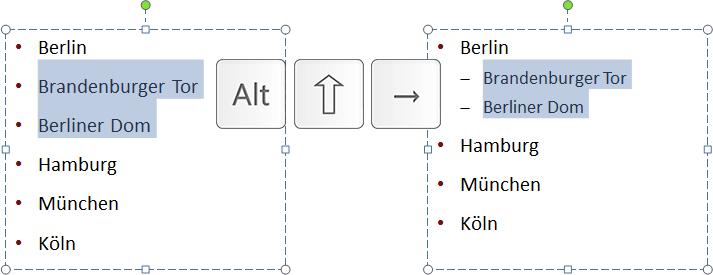 Und natürlich funktionieren diese Tastenkombinationen genauso gut bei Aufzählungsfolien in PowerPoint